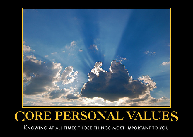 Personal Core Values poster image